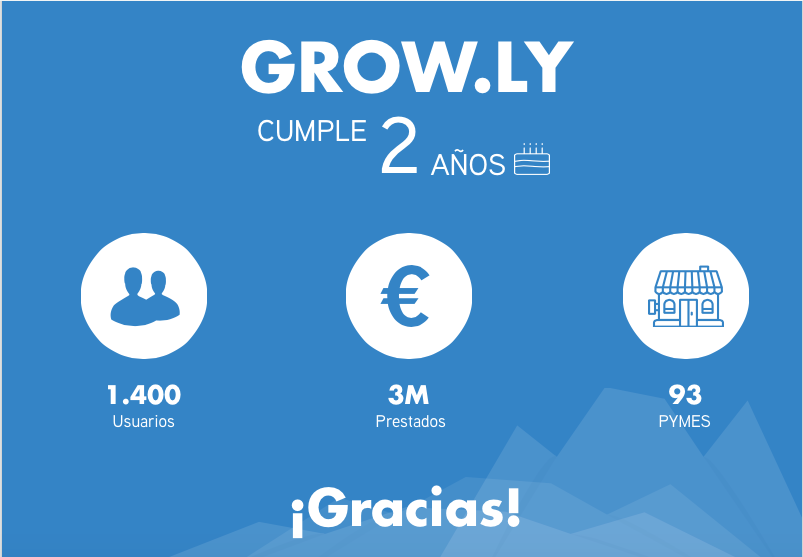 Grow.ly 2cumple